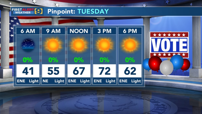 Tuesday pinpoint forecast