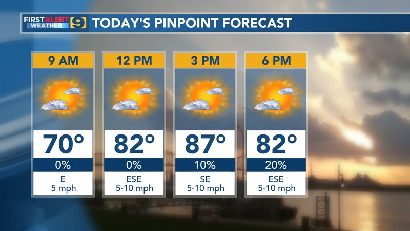 Pinpoint forecast for Monday, Sept. 27.
