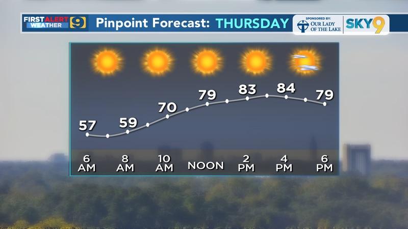 Pinpoint forecast - Thursday