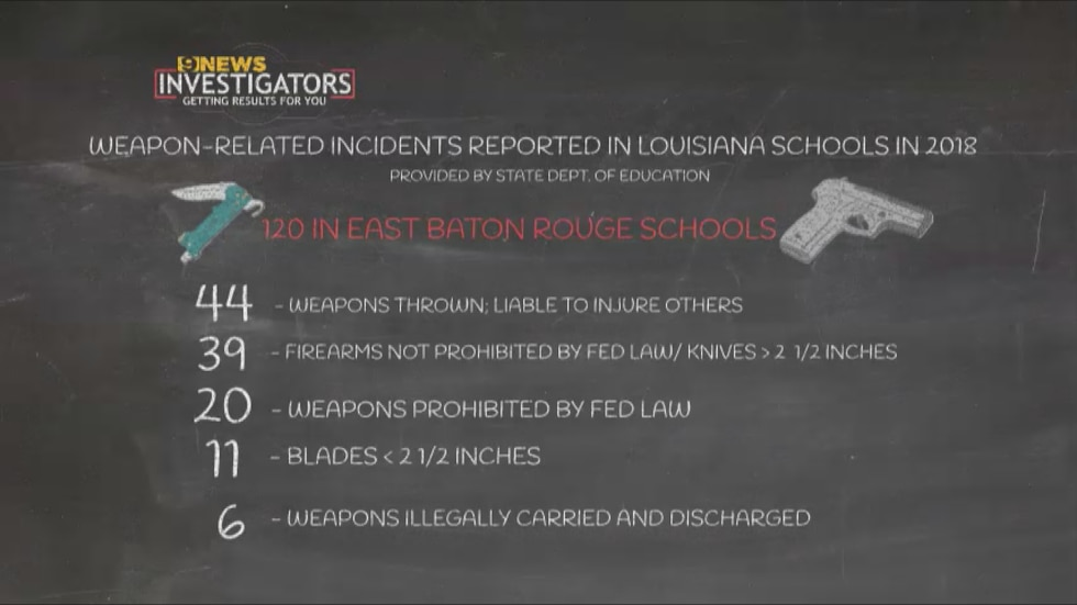 The East Baton Rouge Parish School System is the second-largest district in the state. It...