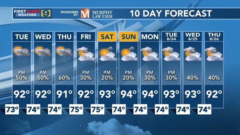 Slightly higher rain chances next few days