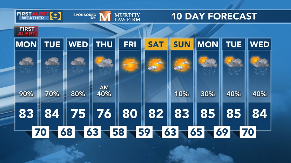 10 day forecasts as of Monday, May 10.