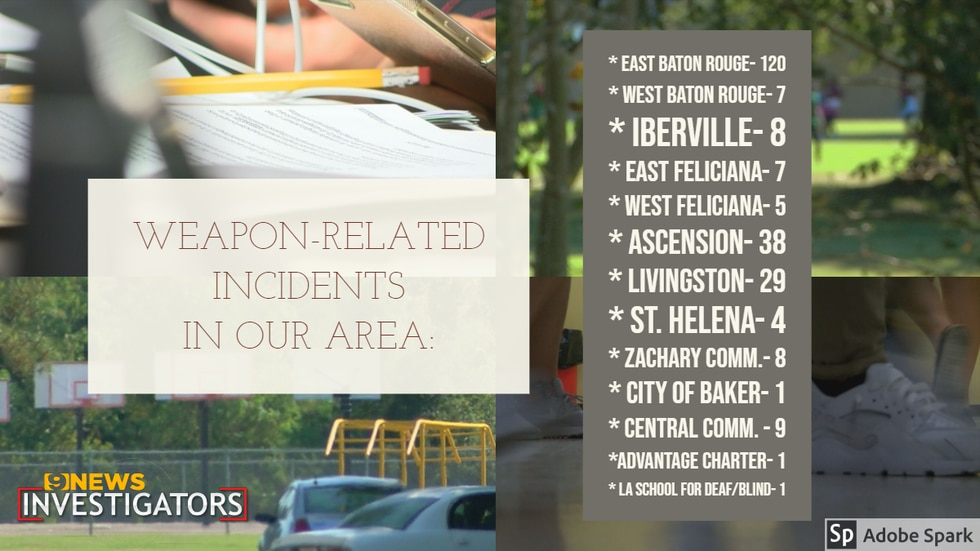 In the Baton Rouge area, the East Baton Rouge Parish School System had the highest number of...