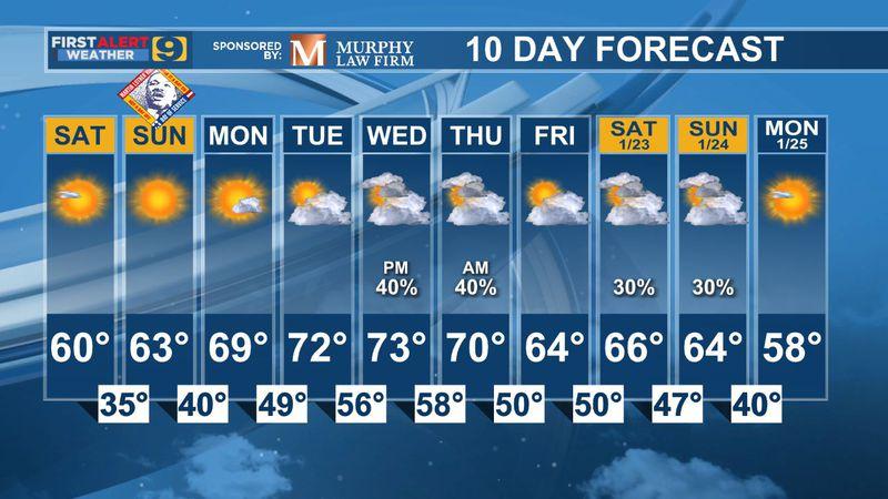 10 day forecast as of Sunday, Jan. 17