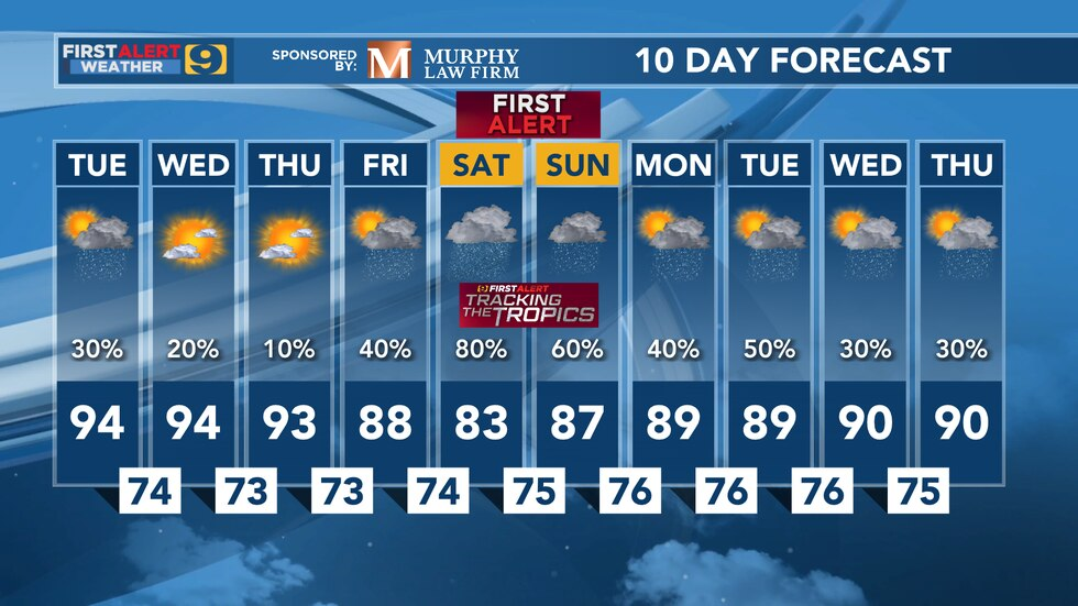 10 day forecast as of Tuesday, June 15.