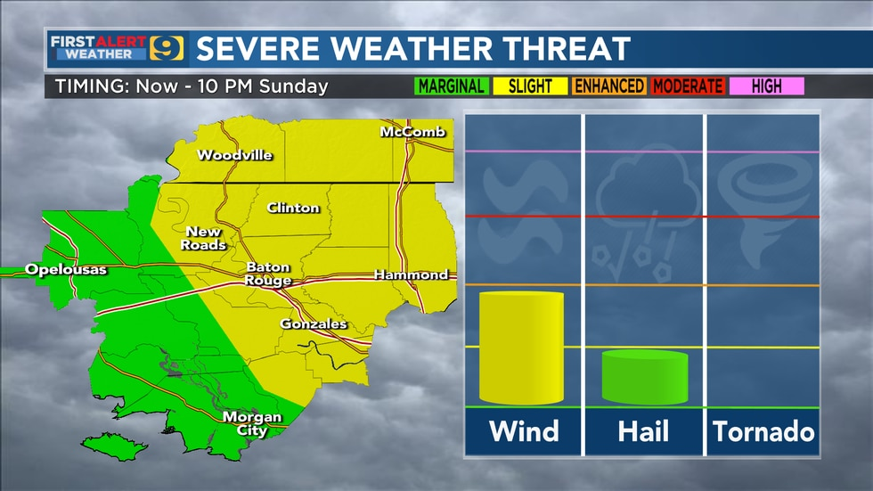 Severe weather threat