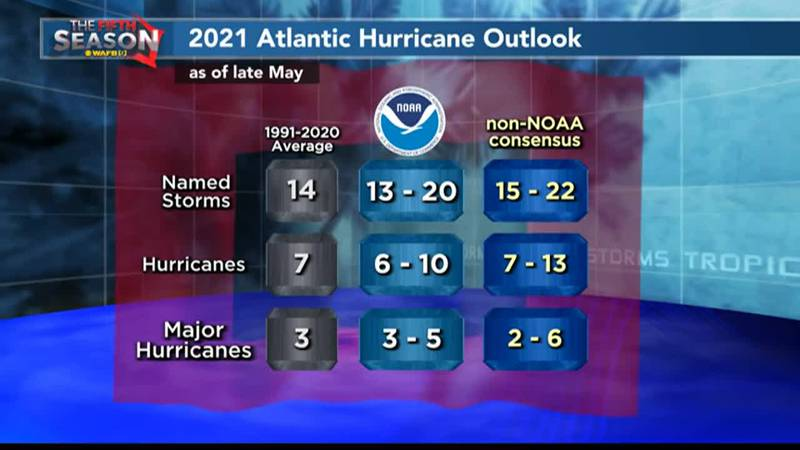 Jay Grymes breaks down the predictions for the 2021 Hurricane Season.