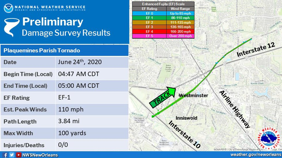 The National Weather Service confirms a tornado moved through the Westminster area in EBR...