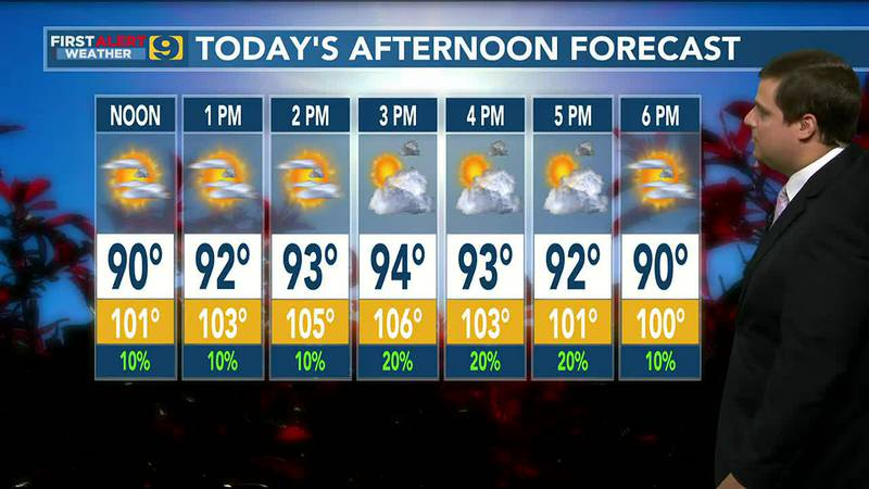 FIRST ALERT FORECAST: Tuesday, July 27 - 6 a.m.