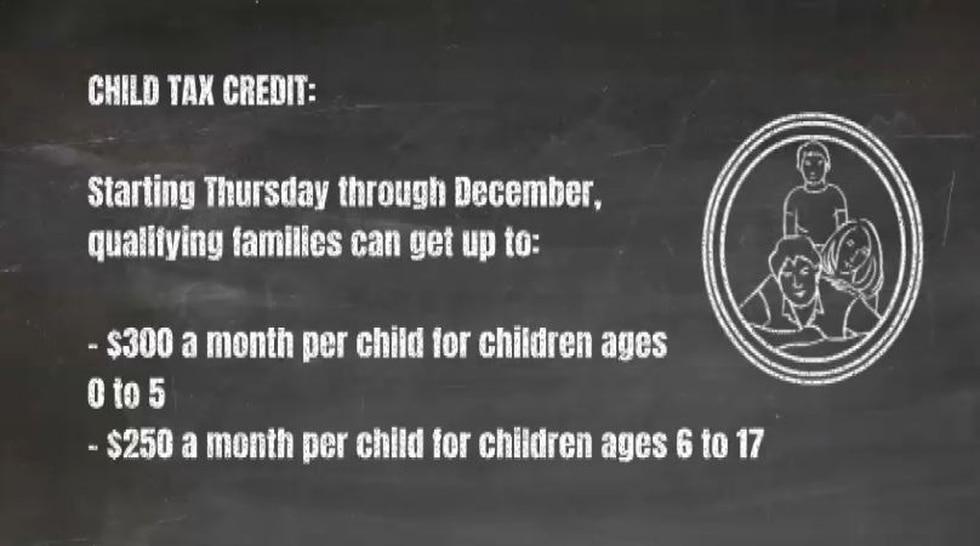 Child tax credit breakdown
