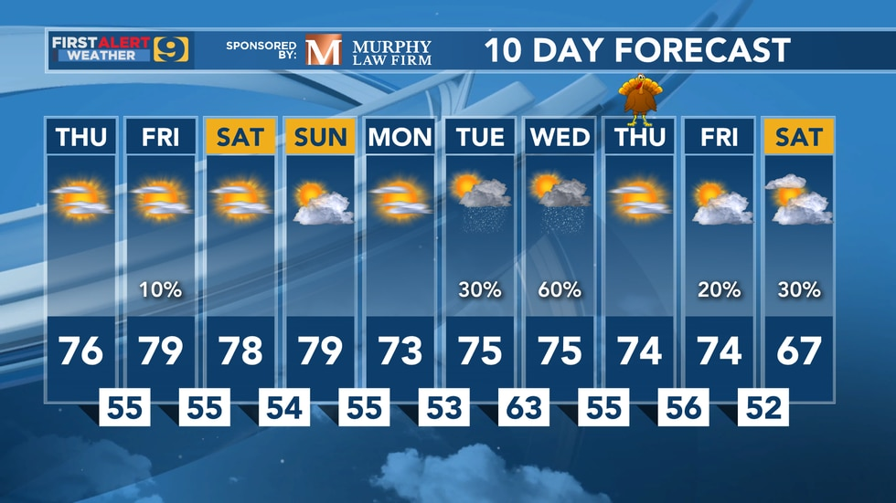 WAFB Storm Team 10-day forecast as of Thursday morning, Nov. 19, 2020.