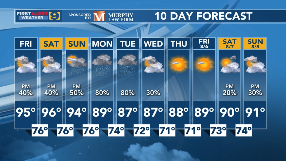FIRST ALERT FORECAST: Friday, July 30
