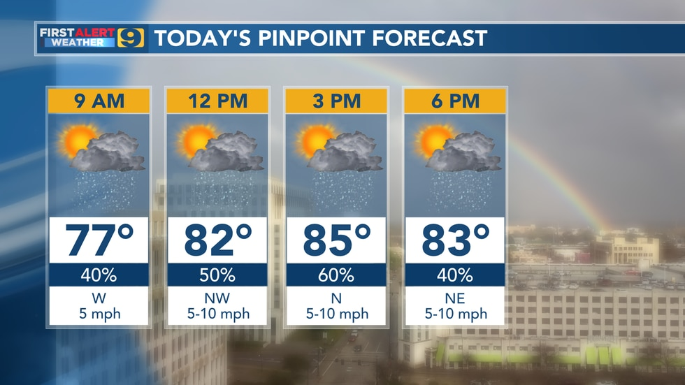 Pinpoint forecast for Tuesday, June 22.