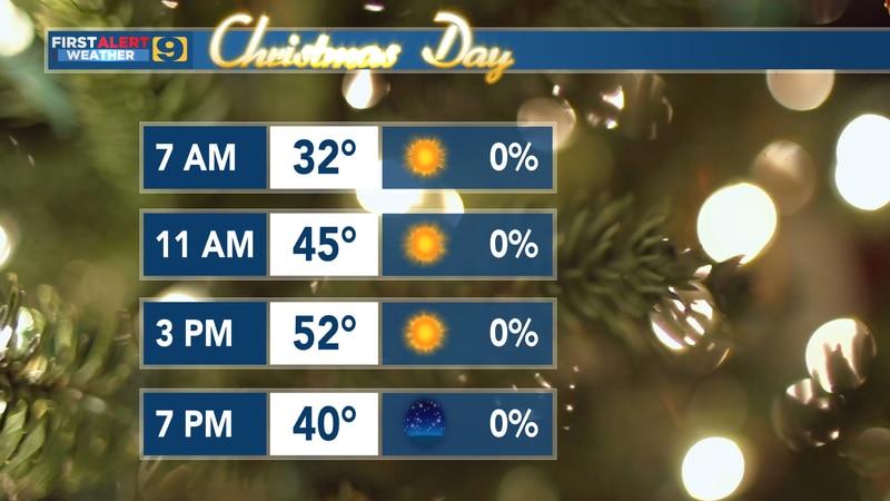 Christmas Day Forecast