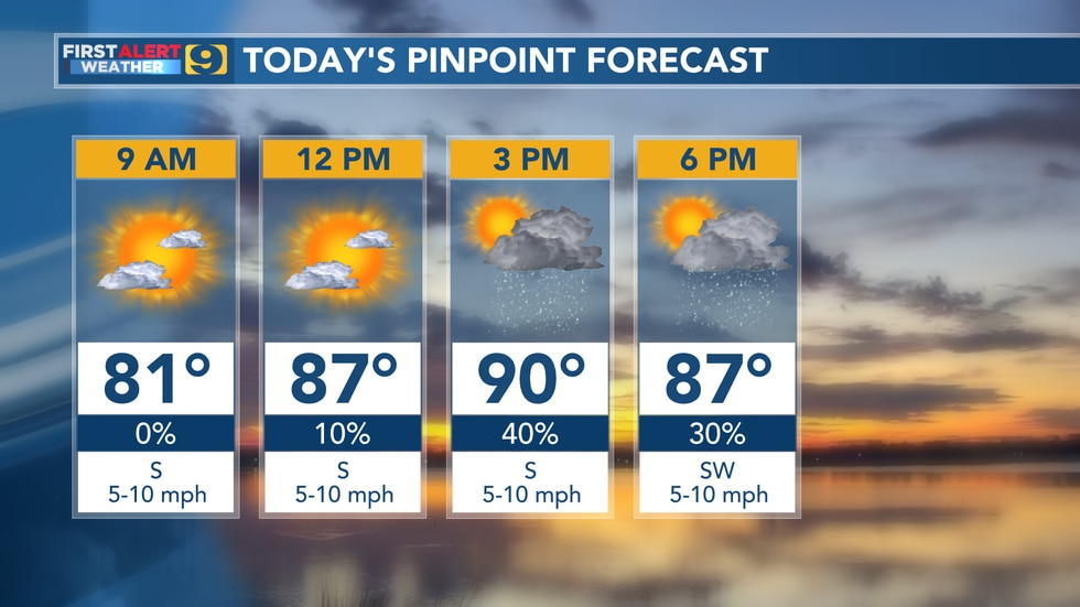 Pinpoint forecast for Wednesday, June 9.