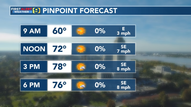 Pinpoint forecast for Monday, April 5.