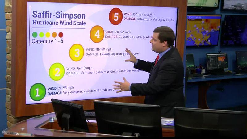 Jeff Morrow explains the Saffir-Simpson Scale.