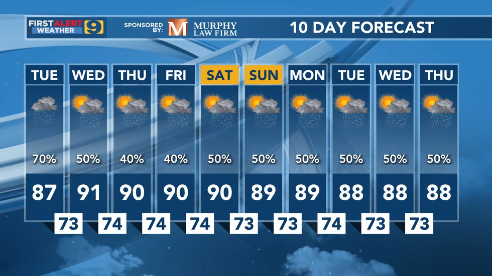 10 day forecast for Tuesday, June 22.