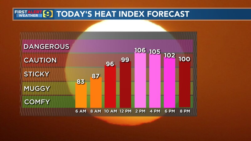 Tuesday, August 24 heat index forecast.