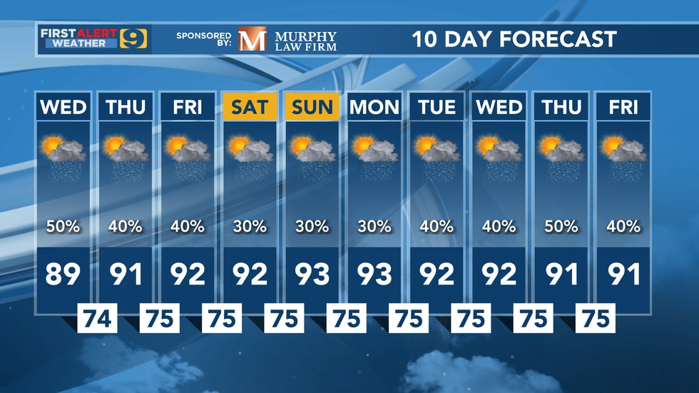10 day forecast as of Wednesday, July 21.