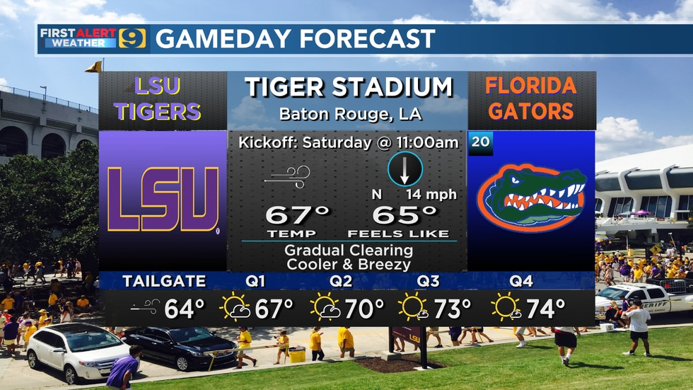 Weather Forecast for Florida vs LSU on Saturday, Oct. 16