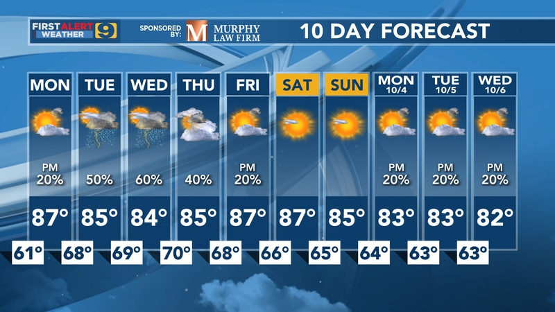 10-Day Weather Forecast from Monday, Sept. 27 through Wednesday, Oct. 6