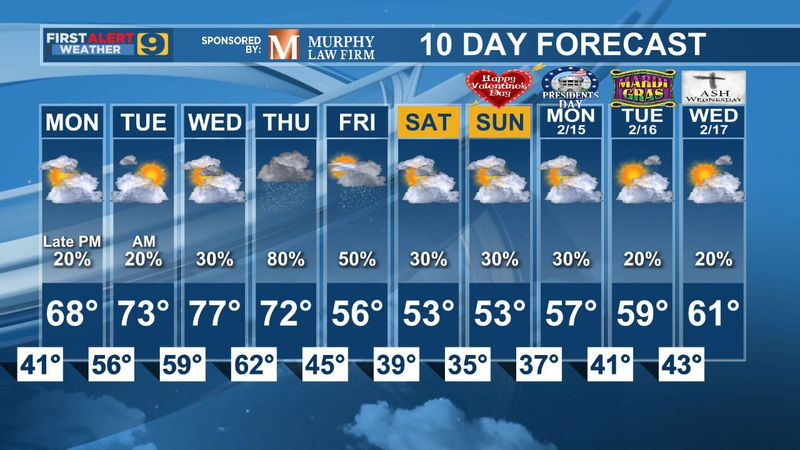 10 day forecast as of Monday, Feb. 8