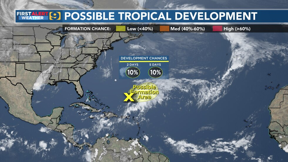 Possible Tropical Development for Next 5 Days