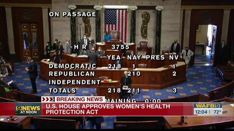 U.S. House approves women's health protection