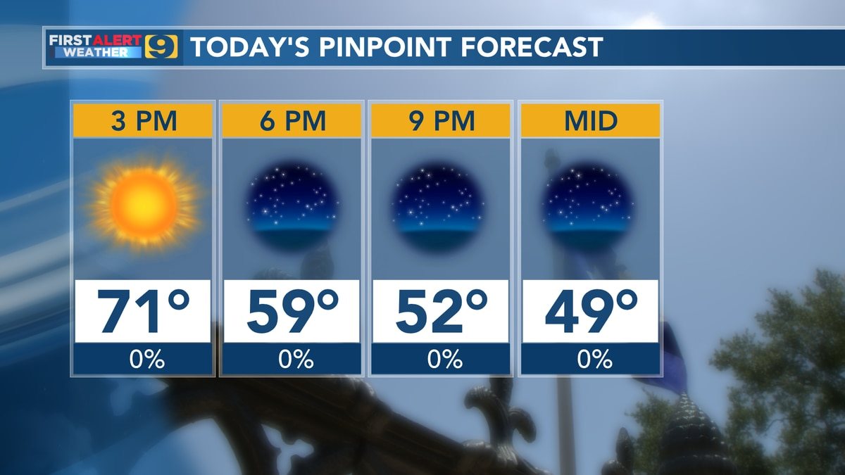 WAFB Storm Team Pinpoint Forecast for Wednesday, Nov. 18, 2020.