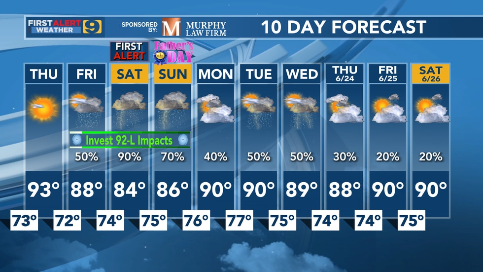 Major tropical impacts shifting east according to weather models Wednesday