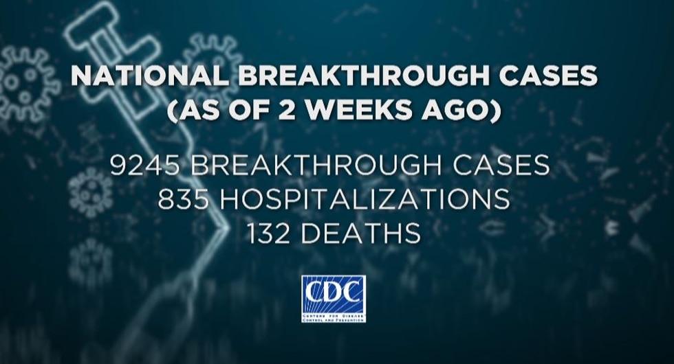 Louisiana breakthrough cases.