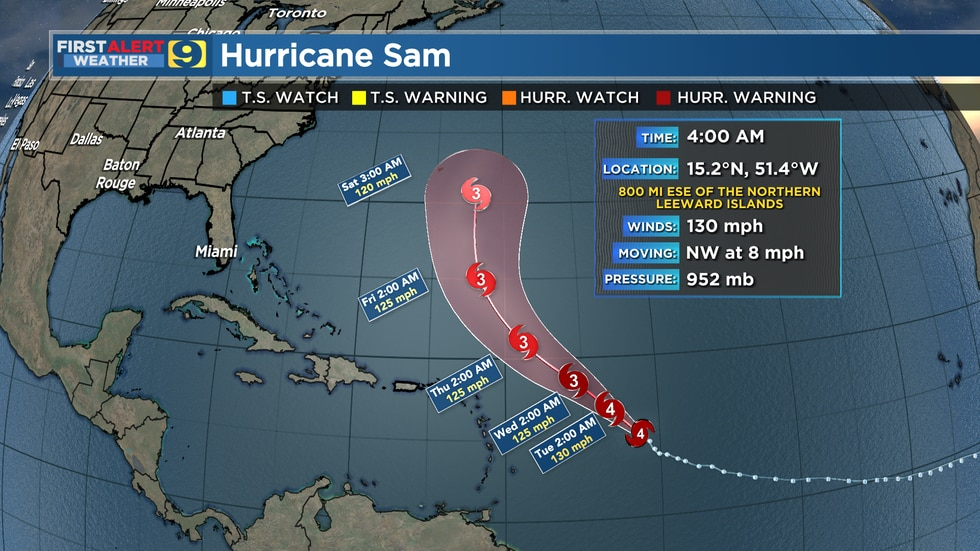 Hurricane Sam.