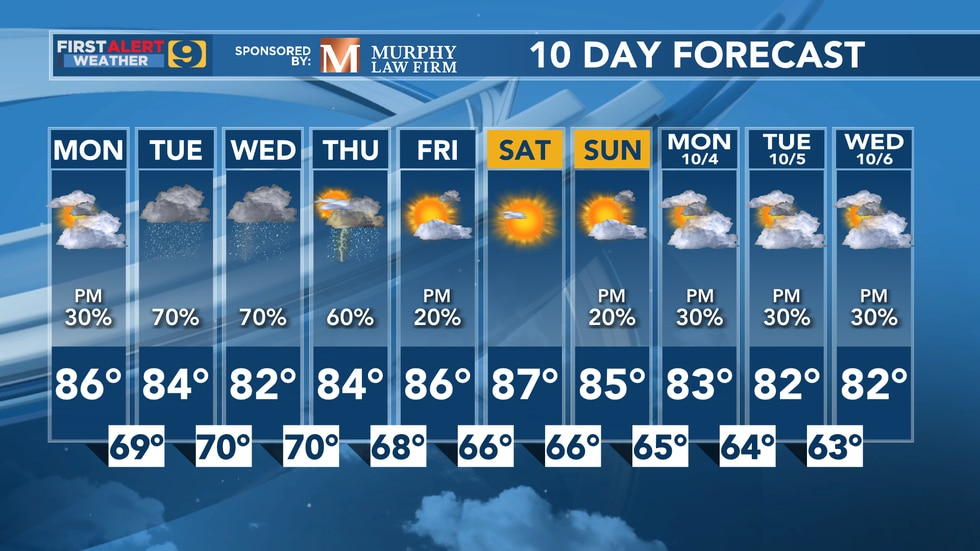 10 day forecast as of Monday, Sept. 27.