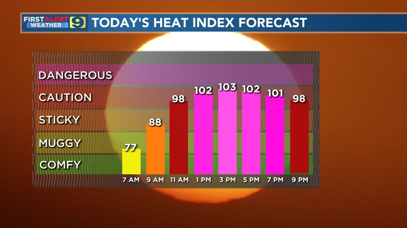 Heat index forecast for Friday, July 23.