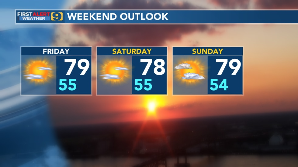 WAFB Storm Team forecast for the weekend of Nov. 20-22, 2020. Mild and generally dry conditions...