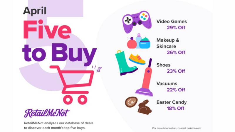 Five Things to Buy in April (Source: RetailMeNot.com)