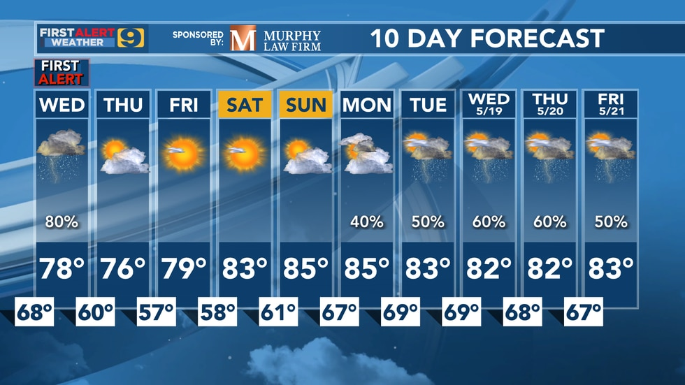 The 10-day forecast shows what is expected over the weekend through next week.