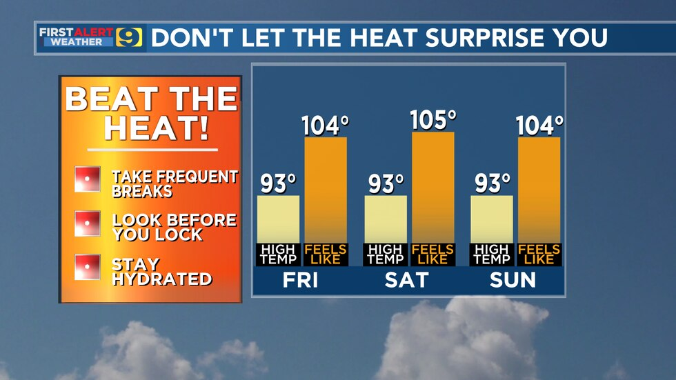 Here are the feels like temperatures for Friday, July 23 through Sunday, July 25.