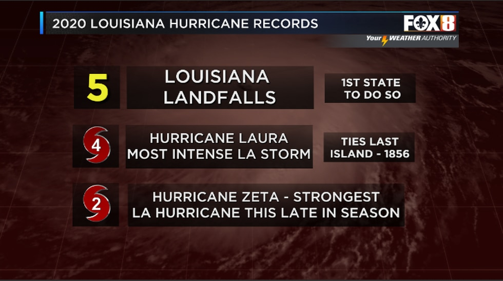 LA Landfall Records