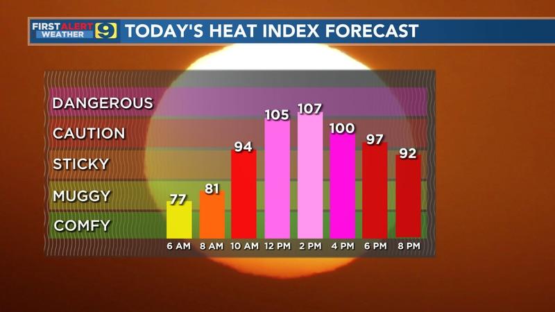 Heat index forecast for Wednesday, Sept. 1.