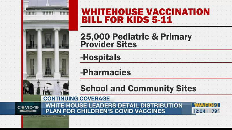 White House plans for covid-19 children's vaccine