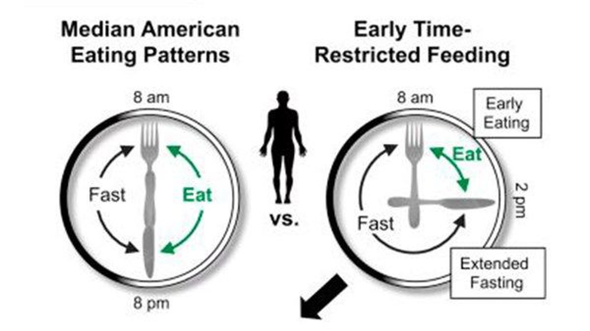 Source: Cell Metabolism website