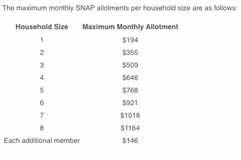 SNAP benefits information