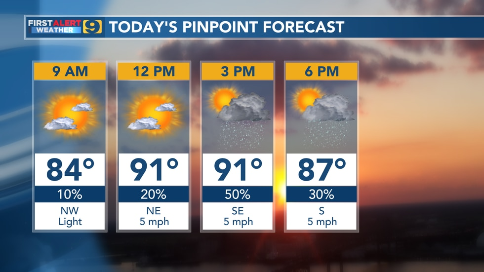 Pinpoint forecast for Monday, July 26.