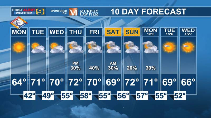 10 day forecast as of Monday, Jan. 18