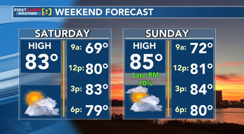 FIRST ALERT FORECAST: Saturday, May 15