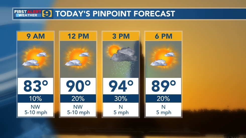 Pinpoint Forecast for Saturday, July 24, 2021