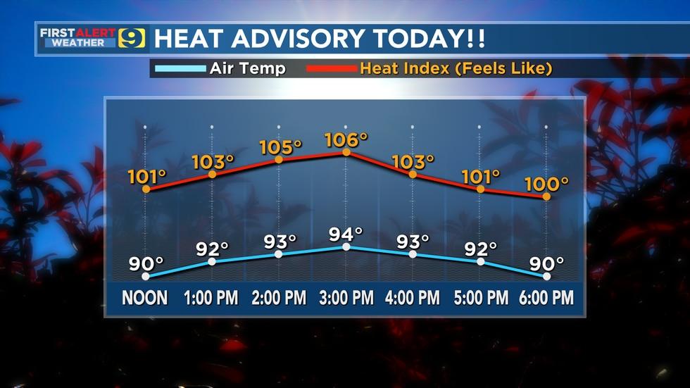 Heat advisory for Tuesday, July 27.
